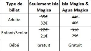 French Isla Prices